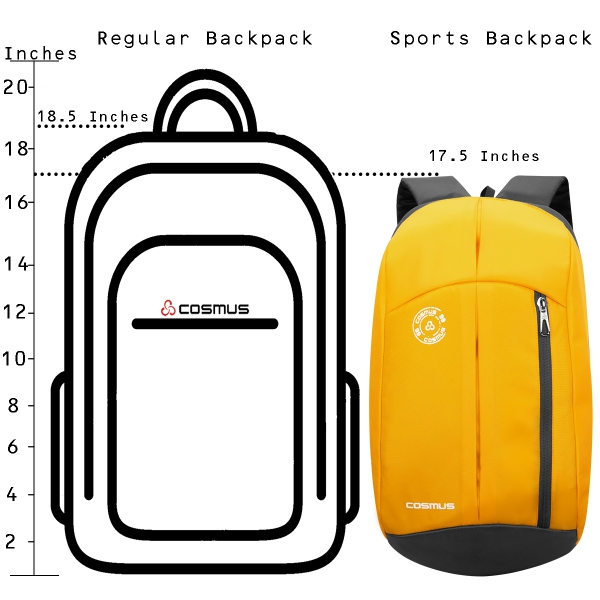 Cosmus Alpha Yellow Mini Casual Backpack