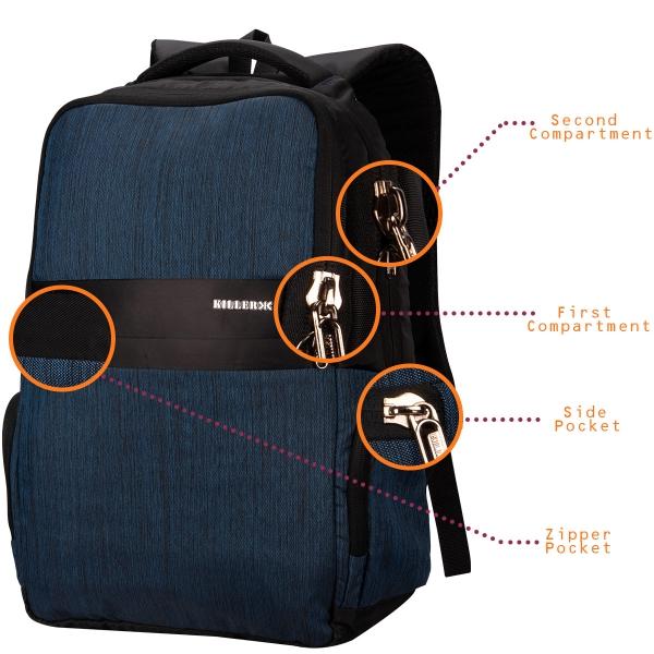 Killer Concorde 23 Ltr Water Resistance Polyester Trendy Navy Blue Laptop Backpack For 14 inch Laptop